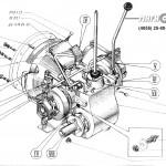 Коробка переключения передач ДУ-47